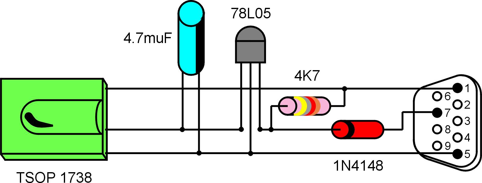На те схемку управления компом через КОМ порт.  Фотоприемник можно выдрать из телека с ДУ - там такой-же.